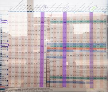 Расписание электричек каталония